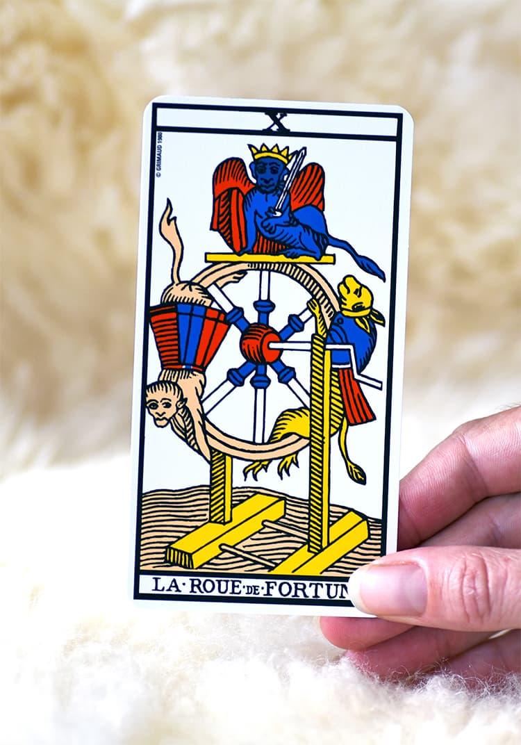 Symbolisme de La Roue de Fortune