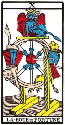 Carte de Tarot, La Roue de Fortune
